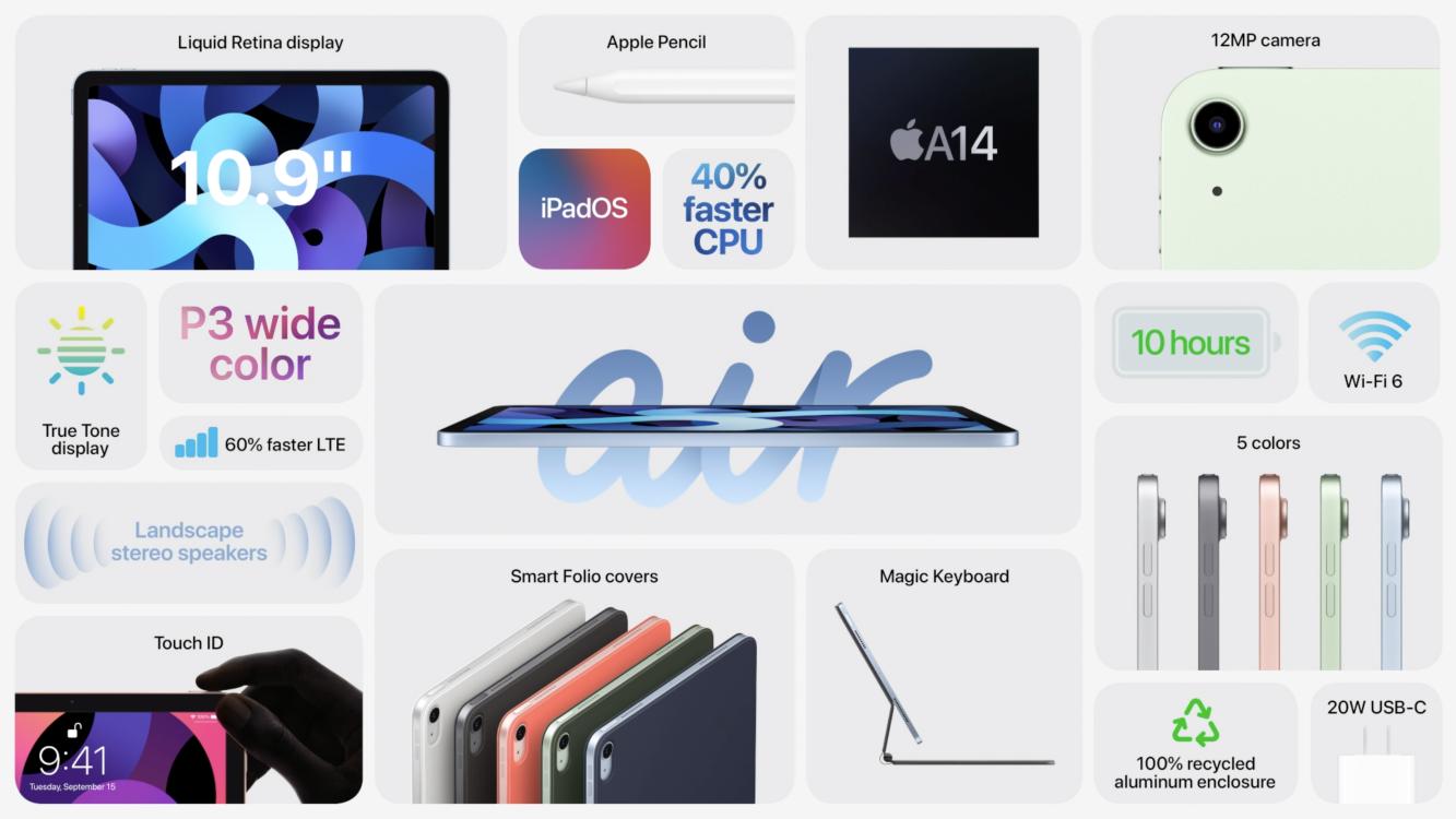 Apple iPad Air 4 2020 specifikacia